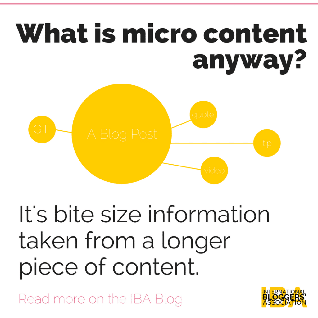 Micro Content is bite sized information from that longer pieces of content to form microblogs on social media.