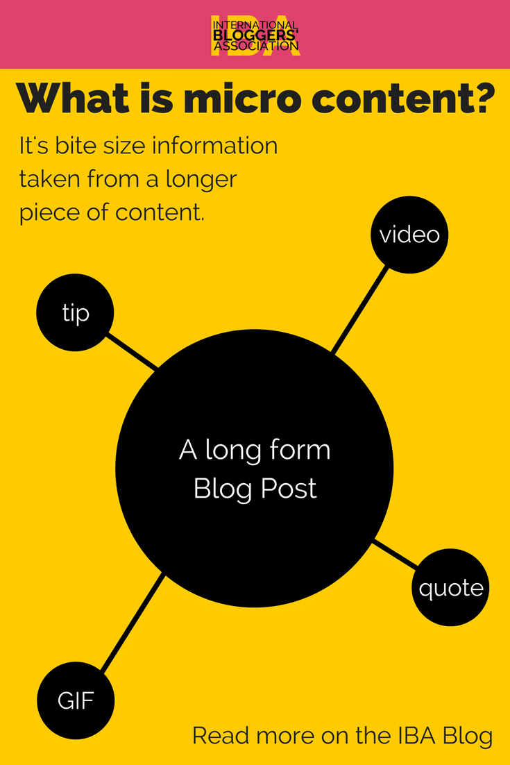 Micro content is bite size information that can be used as microblogging.